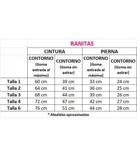 Ranita CURUXA